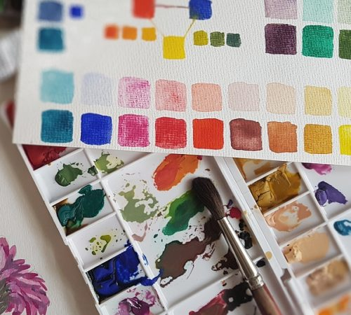 nejlepší akvarelové barvy