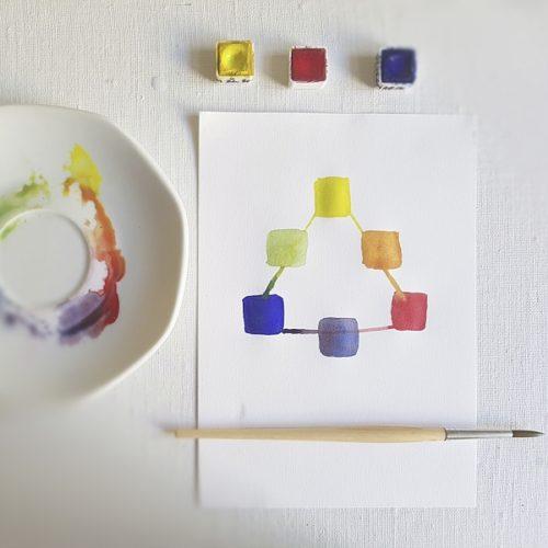 barvy akvarel